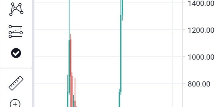 اتریوم برای اولین بار در تاریخ به بیش از 2000 دلار رسید