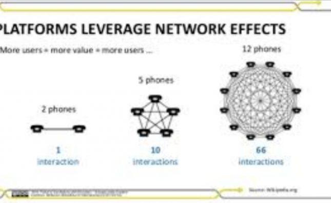 اثر شبکه چیست؟!