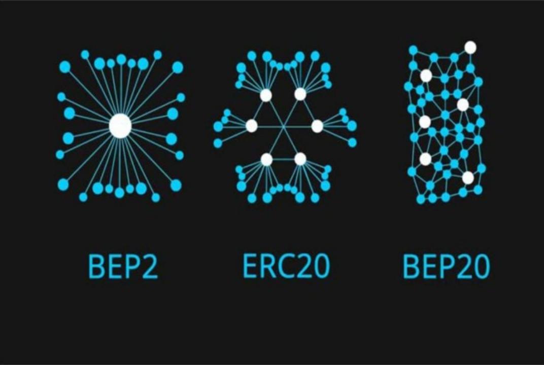 BEP-20 چیست؟