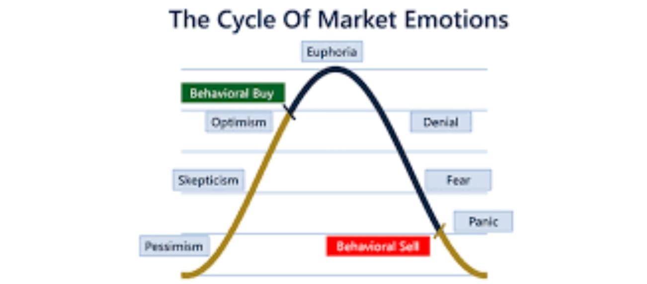 نقش احساسات در…